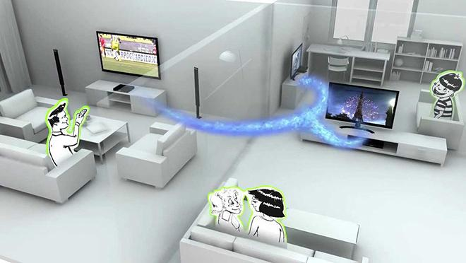 Как подключить второй телевизор к МТС ТВ