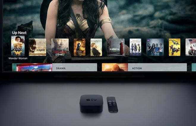 Смарт приставки ТВ