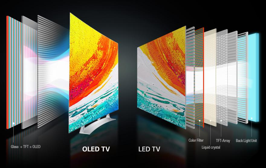 Matryca OLED LG