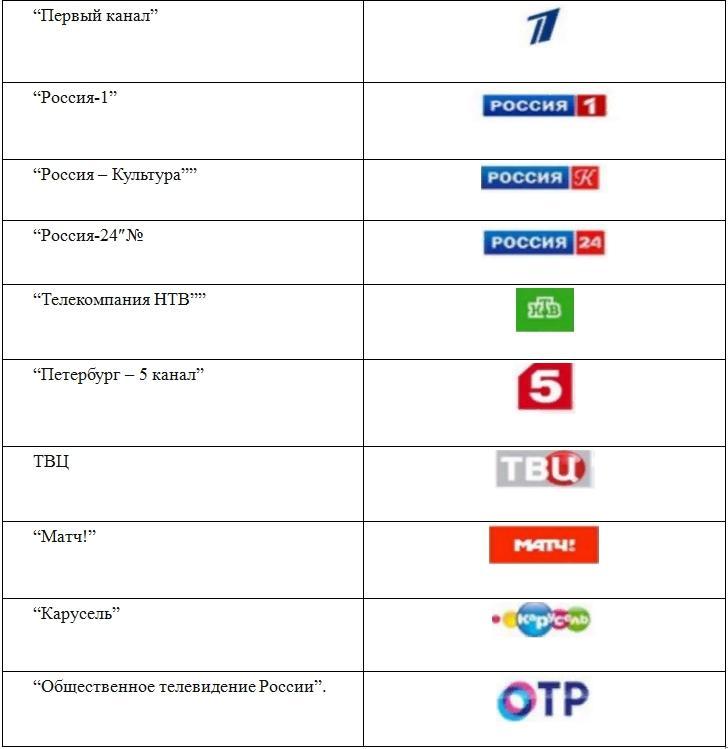 Список каналов1