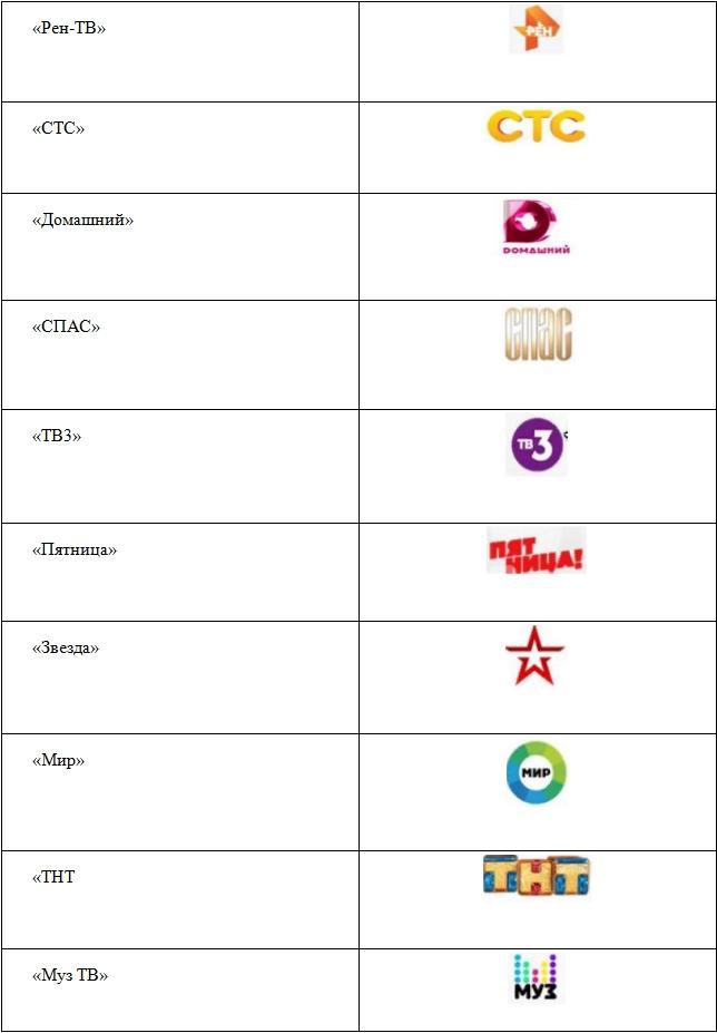 Список каналов 2