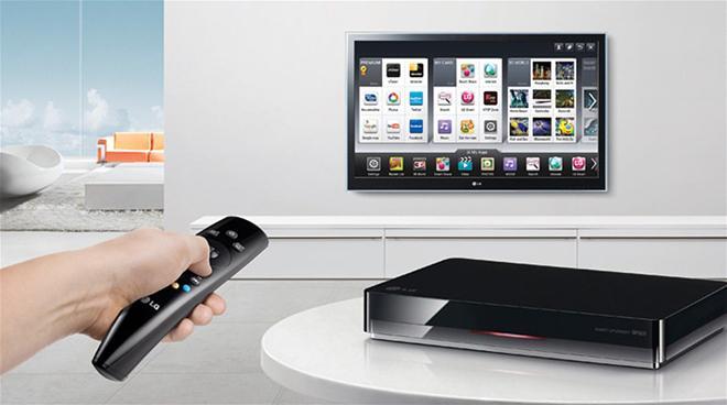Смарт телевизор с выходом в интернет