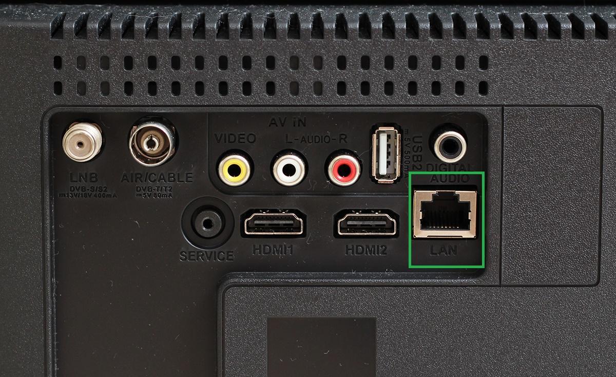 LAN (Ethernet)