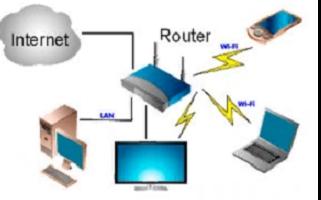 Создание домашней сети